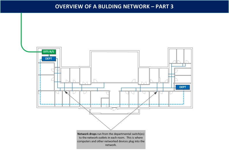 Line Diagram For Pointtopoint Structured Cabling With 8fiber